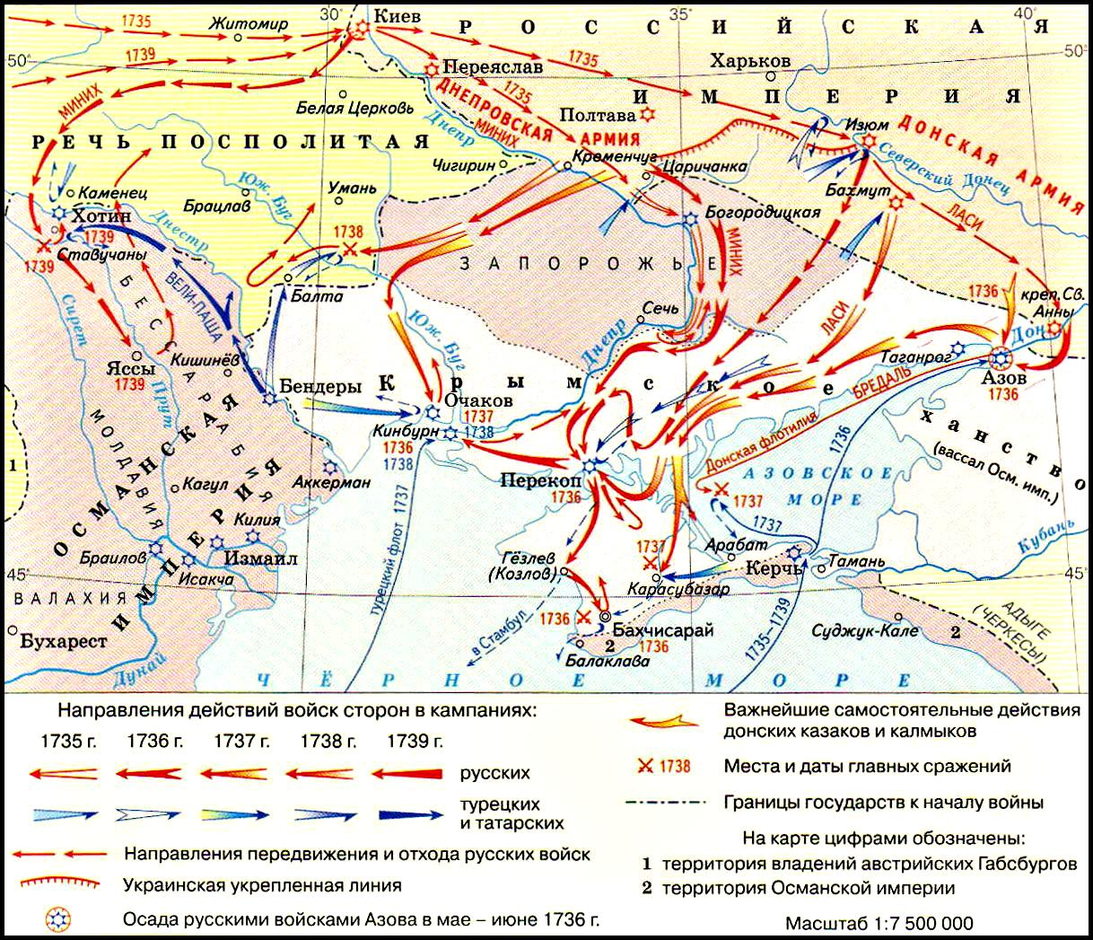 russko-turetskaya-voyna-1735-1739-gg