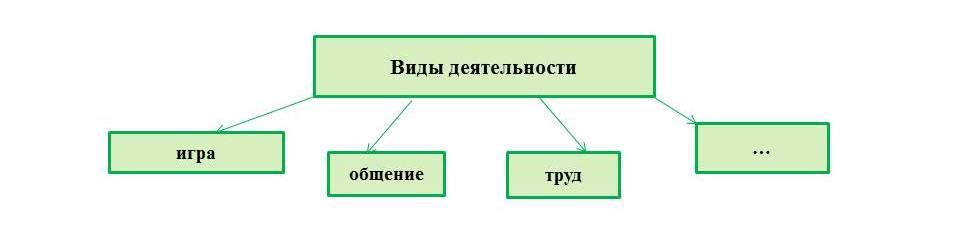%d0%b2%d0%b8%d0%b4%d1%8b