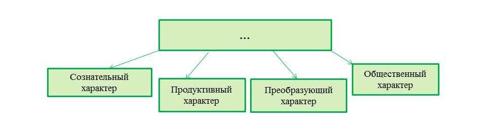 %d0%bf%d1%80%d0%b8%d0%b7%d0%bd%d0%b0%d0%ba%d0%b8-%d0%b4%d0%b5%d1%8f%d1%82%d0%b5%d0%bb%d1%8c%d0%bd%d0%be%d1%81%d1%82%d0%b8