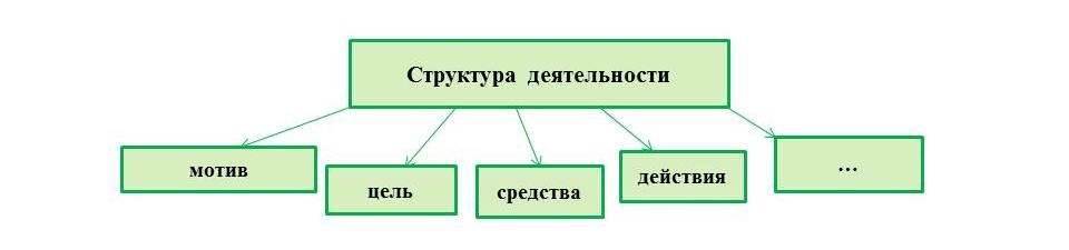 %d1%81%d1%82%d1%80-%d1%80%d0%b0-%d0%b4%d0%b5%d1%8f%d1%82-%d1%82%d0%b8