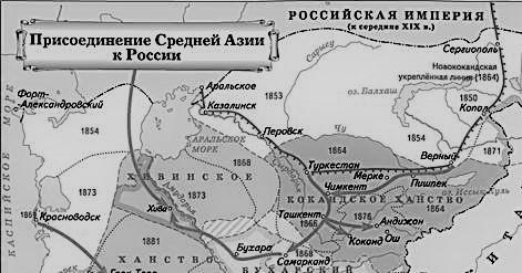 рус-коканская