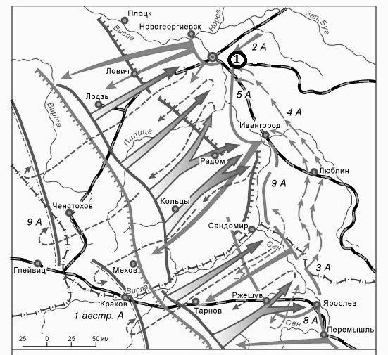 20. 1914 Варшаво-Ивангородская операция