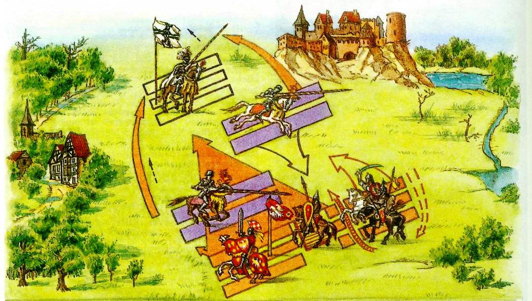 Грюнвальдская битва ЗАДАНИЕ 23 24 АРГУМЕНТЫ ЗА ПРОТИВ ЕГЭ ПО ИСТОРИИ