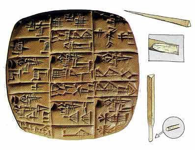 История образования первых городов-государств в Месопотамии