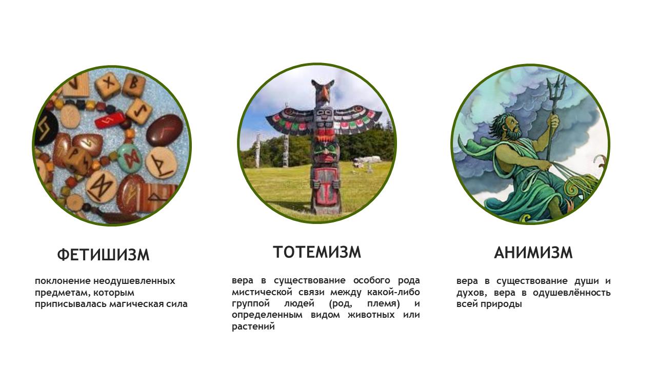древние религии егэ огэ обществознание 11